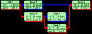 New PERT diagram